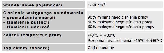 akumulatory-hydrauliczne_tabela