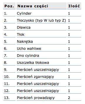 czesci_zamienne_ck_tabela