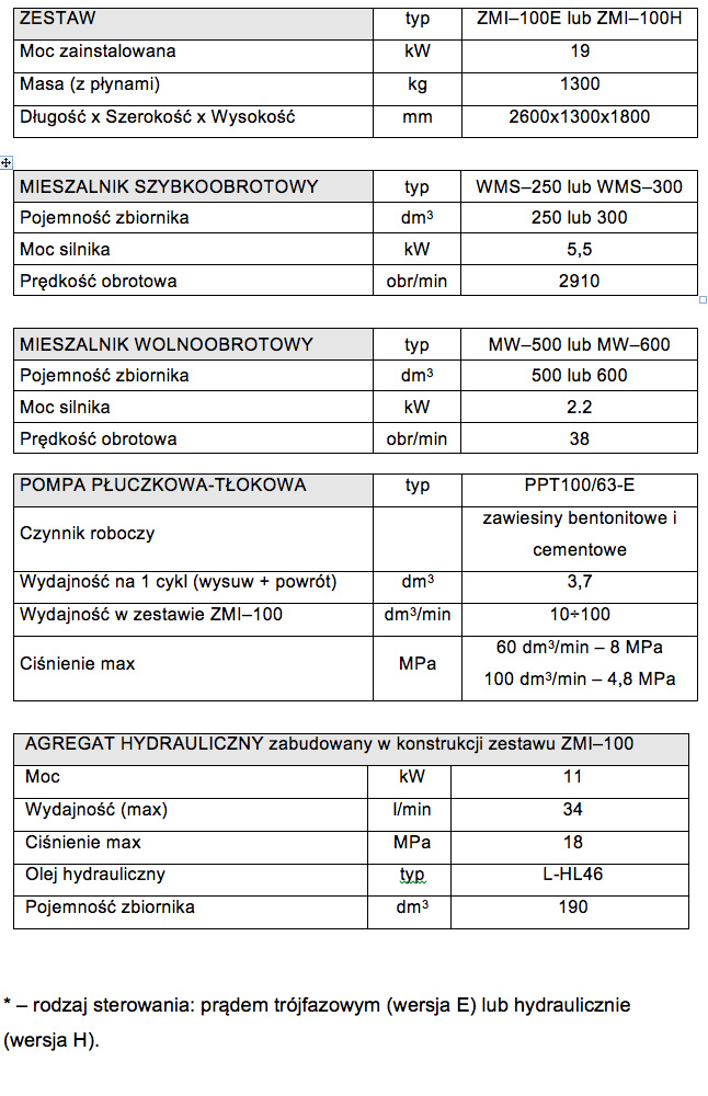 dane_techniczne_zmi100e