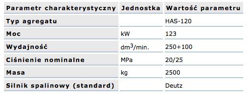 has120_techniczne