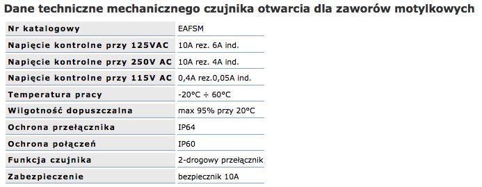 indukcyjny_czujnik_otwarcia_dla_zaworow_motylkowych_techniczne2
