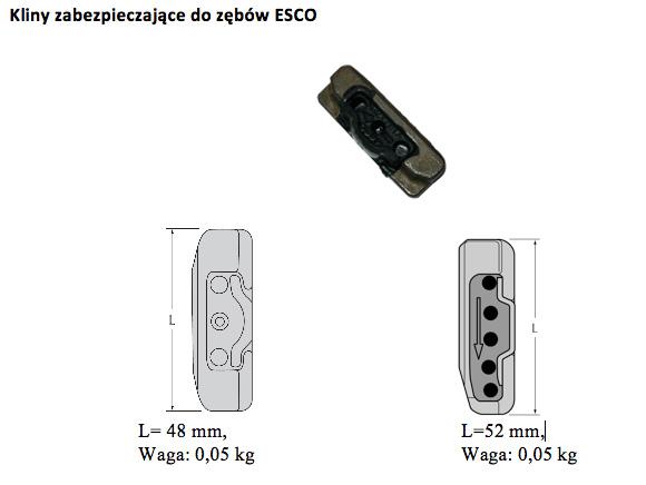 kliny_zabezpieczajace_do_zebow_esco