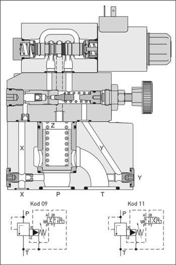 Zawór przelewowy sterowany pośrednio z zaworem odciążającym