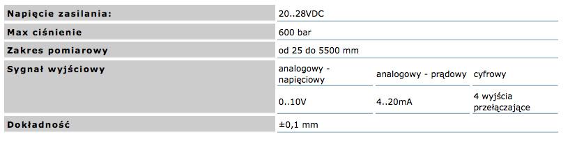 silownik_liniowy_przetwornik_drogi_tabela