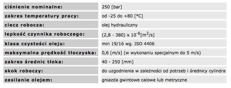 tabela_cb