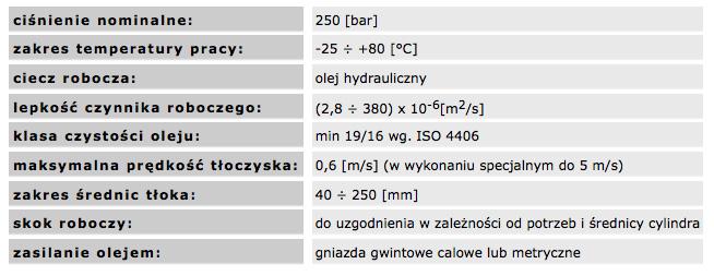 tabela_ck