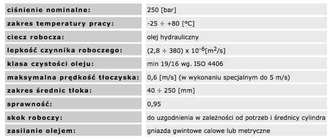 tabela_cp
