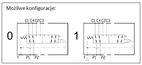zawor_ZPE-34_techniczne