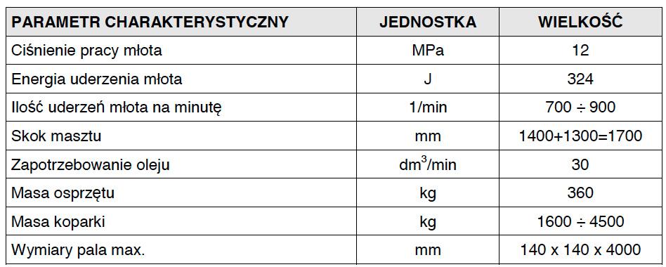 okb150_dane_techniczne