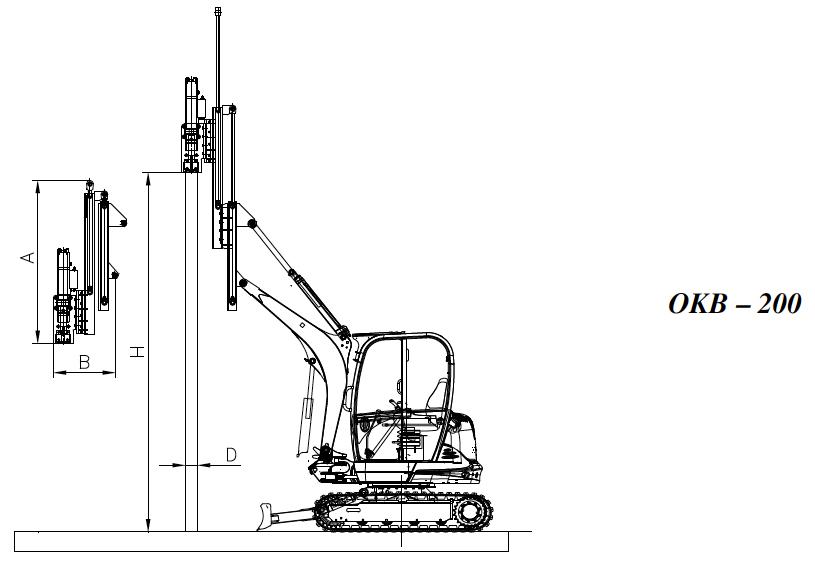 Budowa i zasada działania OKB – 200