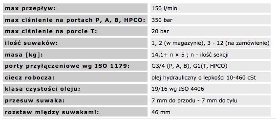 hc-d16_techniczne
