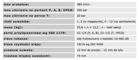hc-d25_techniczne