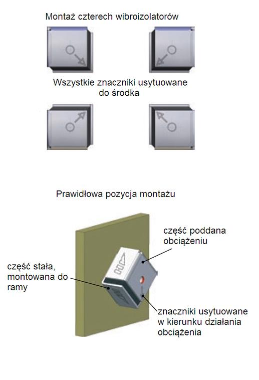 Wibroizolatory ASA - montaż