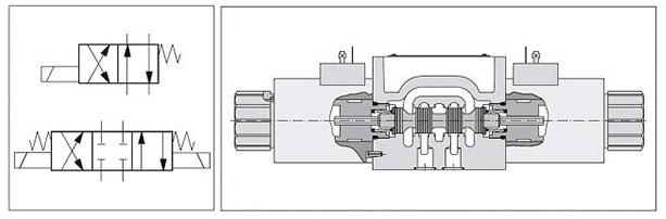 Rozdzielacze hydrauliczne elektrycznie sterowane typ D3W (4D02)– max 150 l/min, max 350 bar - rysunek techniczny