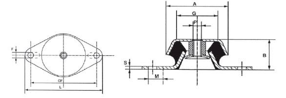 Poduszka wibroizolacyjna BTR - schemat